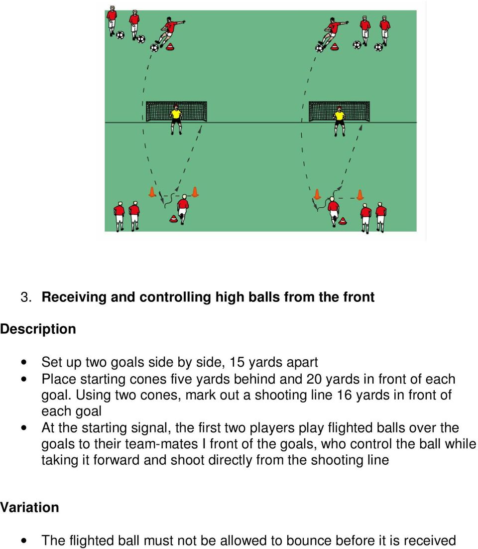 Using two cones, mark out a shooting line 16 yards in front of each goal At the starting signal, the first two players play flighted