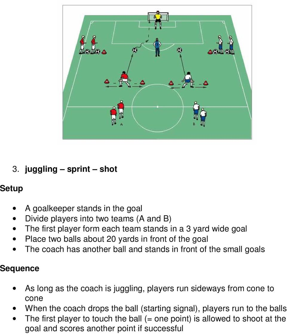 small goals Sequence As long as the coach is juggling, players run sideways from cone to cone When the coach drops the ball (starting