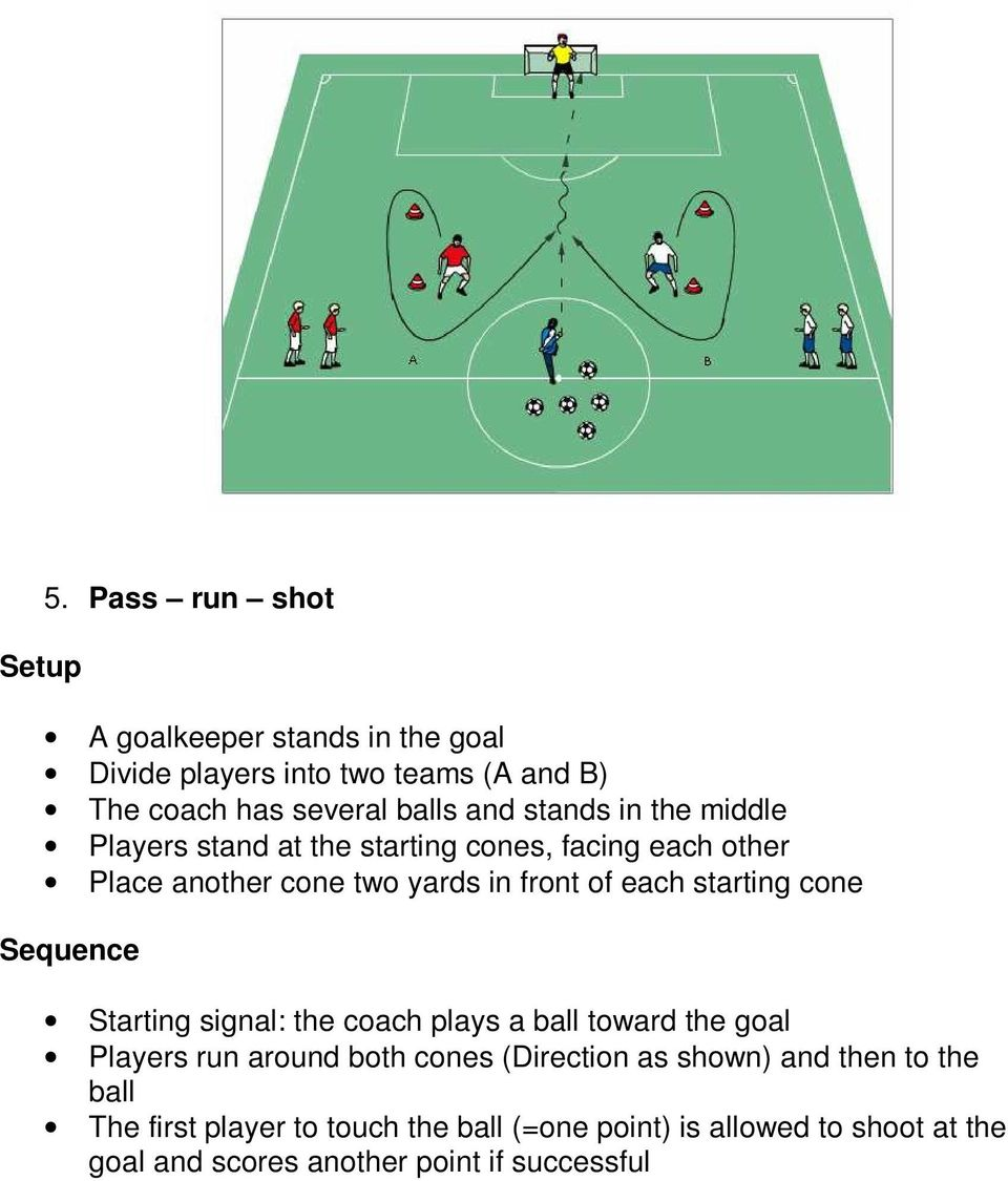 starting cone Sequence Starting signal: the coach plays a ball toward the goal Players run around both cones (Direction as shown)
