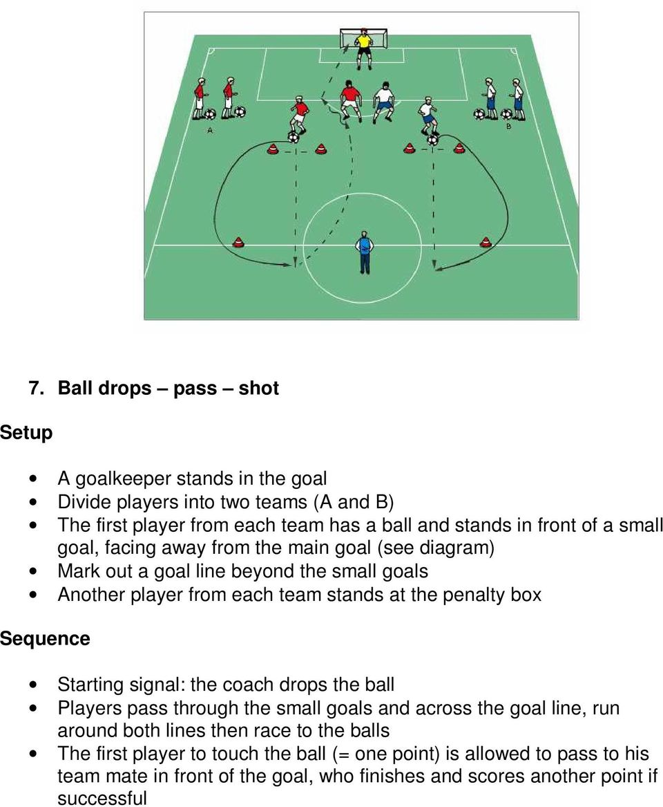 penalty box Sequence Starting signal: the coach drops the ball Players pass through the small goals and across the goal line, run around both lines then race to