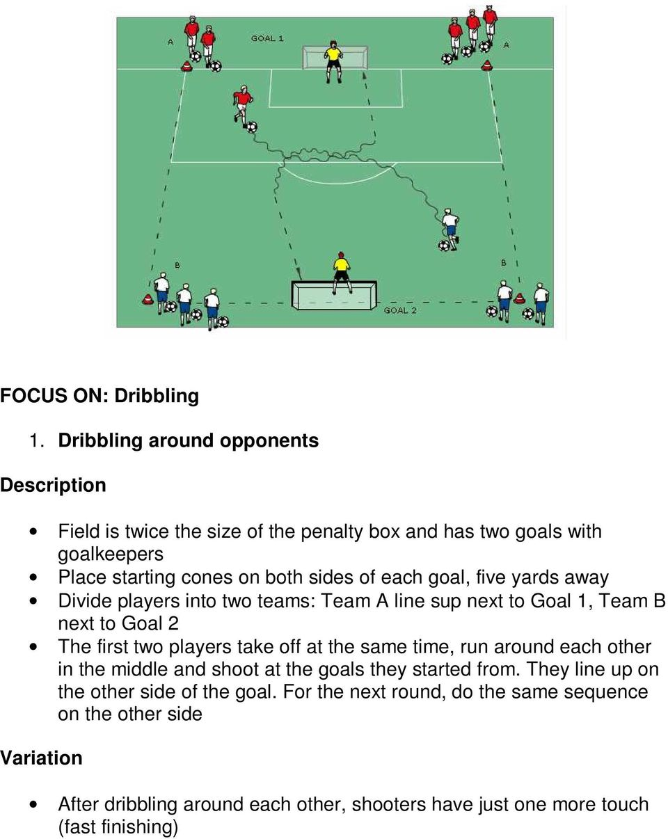 of each goal, five yards away Divide players into two teams: Team A line sup next to Goal 1, Team B next to Goal 2 The first two players take off at the