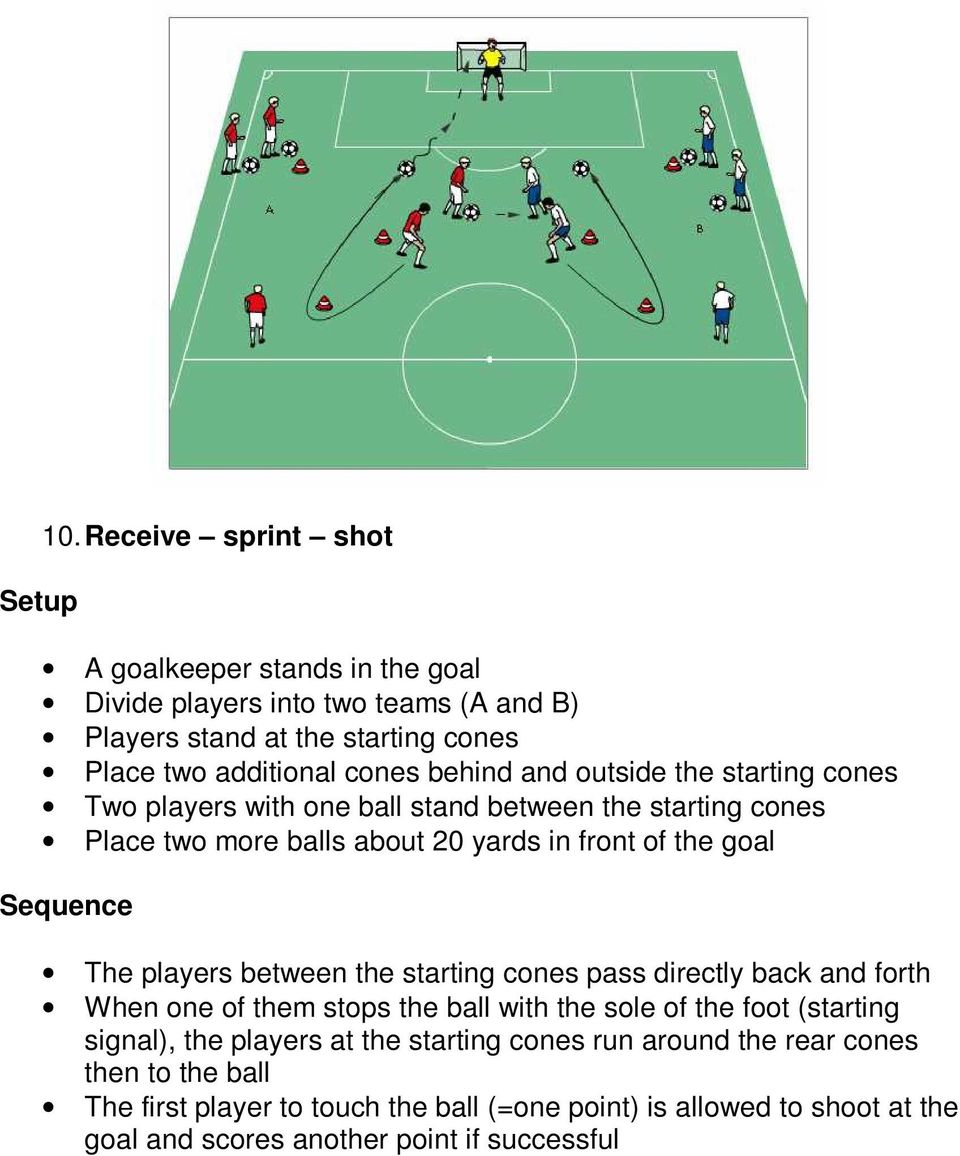 players between the starting cones pass directly back and forth When one of them stops the ball with the sole of the foot (starting signal), the players at the