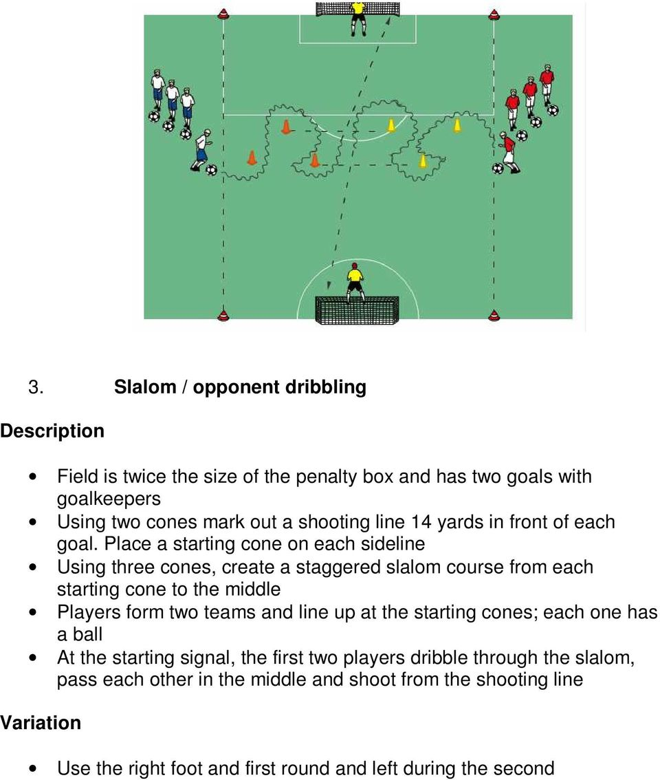 Place a starting cone on each sideline Using three cones, create a staggered slalom course from each starting cone to the middle Players form two teams