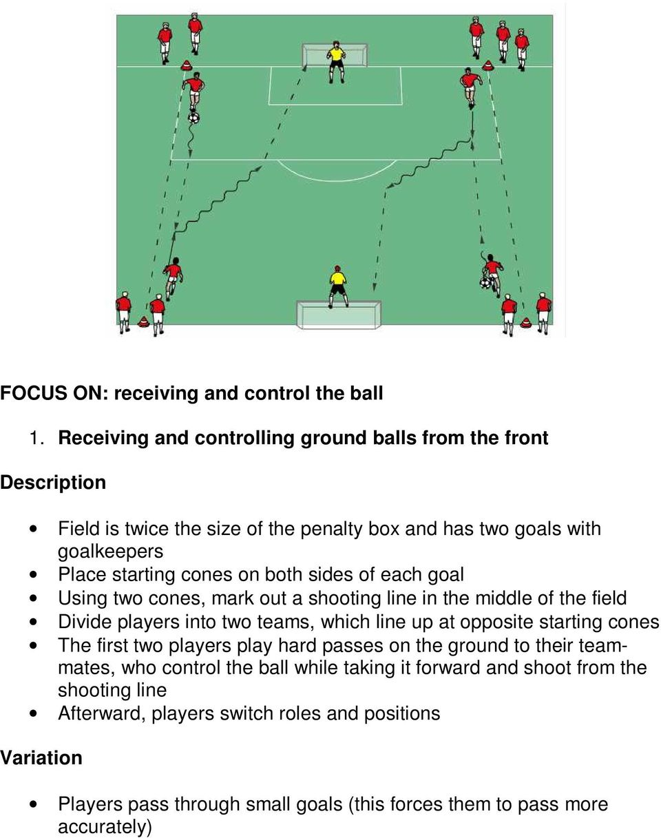 on both sides of each goal Using two cones, mark out a shooting line in the middle of the field Divide players into two teams, which line up at opposite starting