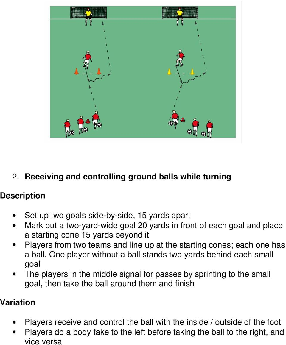 One player without a ball stands two yards behind each small goal The players in the middle signal for passes by sprinting to the small goal, then take the ball