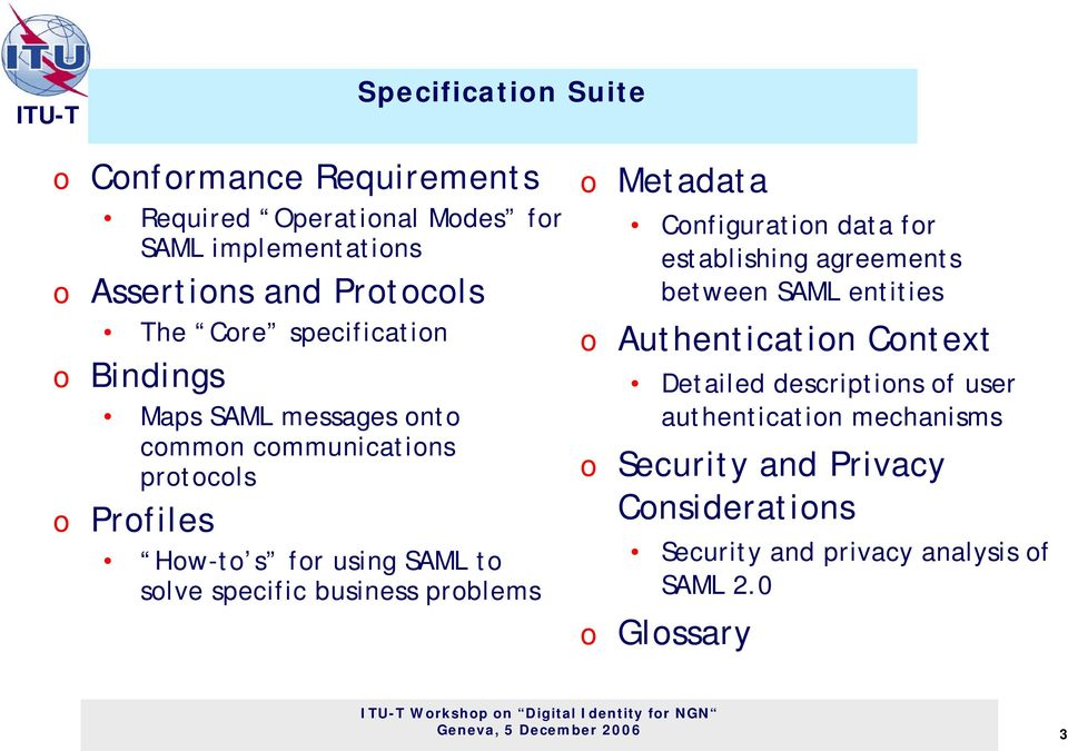 business problems o Metadata Configuration data for establishing agreements between SAML entities o Authentication Context Detailed
