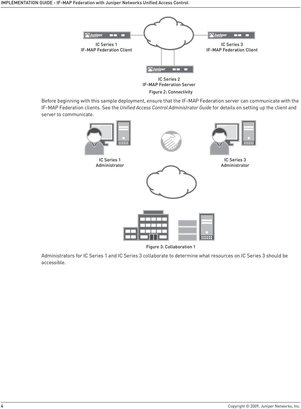 See the Unified Access Control Administrator Guide for details on setting up the client and server to communicate.