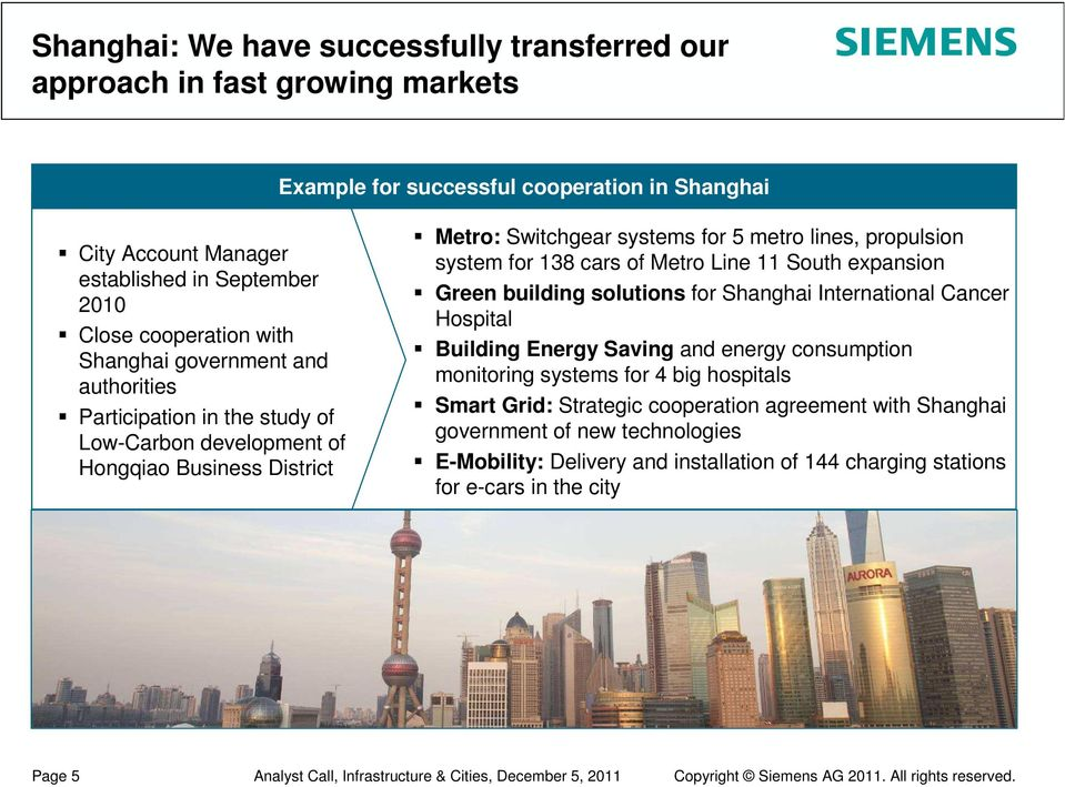 of Metro Line 11 South expansion Green building solutions for Shanghai International Cancer Hospital Building Energy Saving and energy consumption monitoring systems for 4 big hospitals Smart Grid: