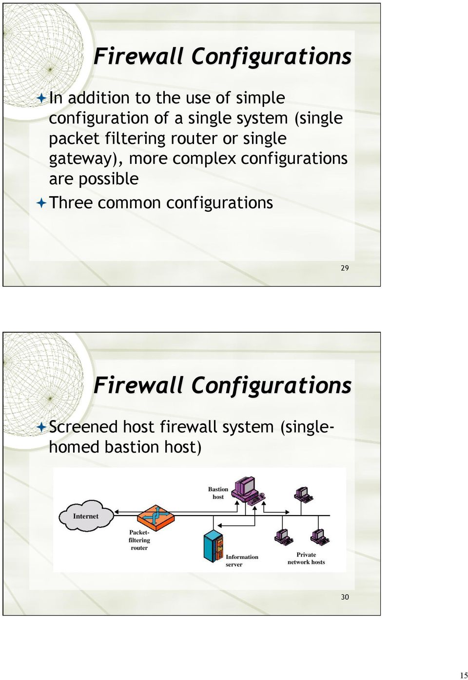more complex configurations are possible Three common