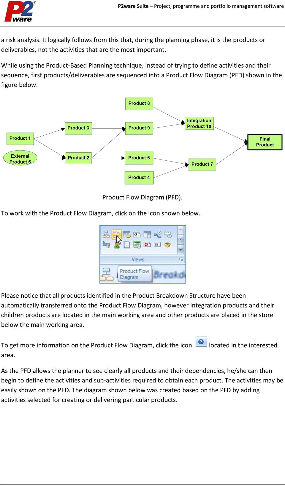 figure below. Product 8 Product 3 Product 9 Integration Product 10 Product 1 Final Product External Product 5 Product 2 Product 6 Product 7 Product 4 Product Flow Diagram (PFD).