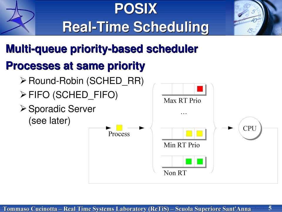 priority-based scheduler Processes at same priority Round-Robin (SCHED_RR) FIFO
