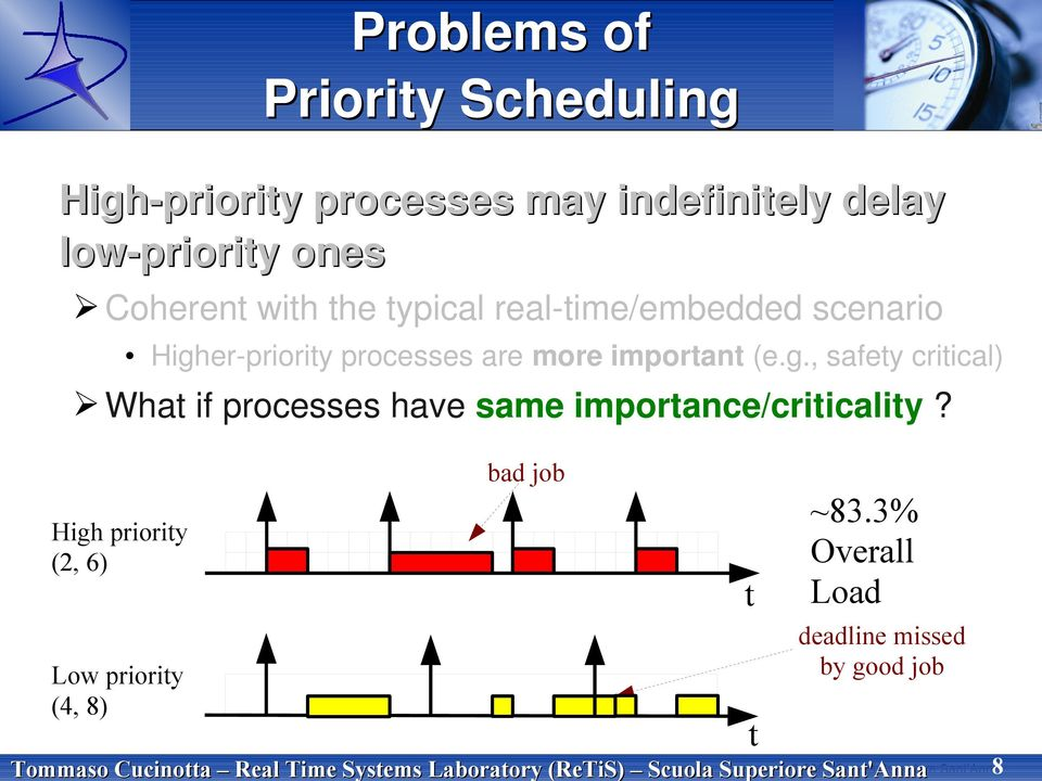 High priority (2, 6) Low priority (4, 8) bad job Tommaso Cucinotta Real Time Systems Laboratory (ReTiS) Scuola Superiore