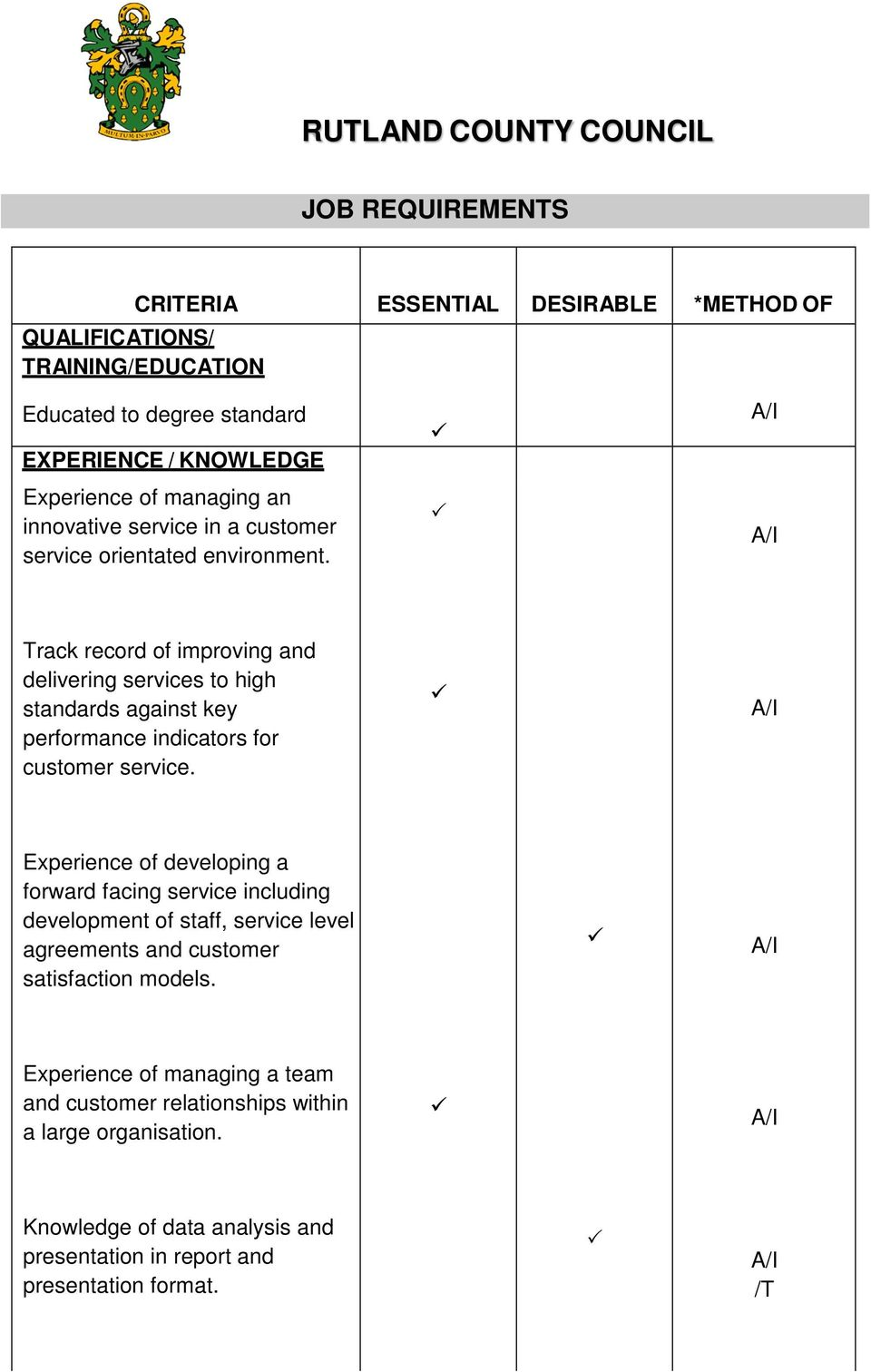 Track record of improving and delivering services to high standards against key performance indicators for customer service.