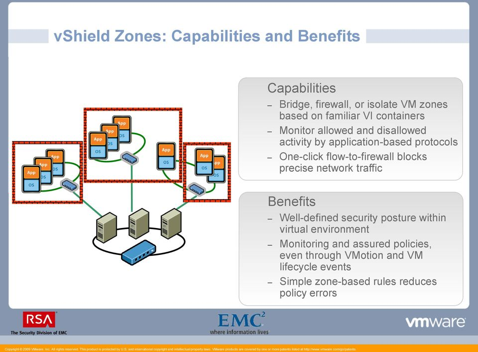 flow-to-firewall blocks precise network traffic Benefits Well-defined security posture within virtual