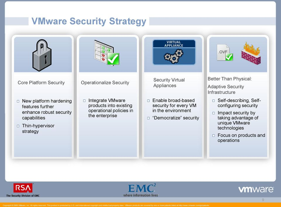 platform hardening features further enhance robust security capabilities Thin-hypervisor strategy Integrate VMware products into existing