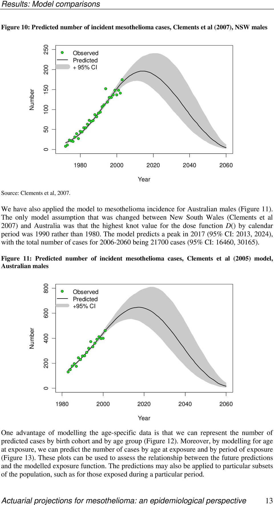 The only model assumption that was changed between New South Wales (Clements et al 2007) and Australia was that the highest knot value for the dose function D() by calendar period was 1990 rather