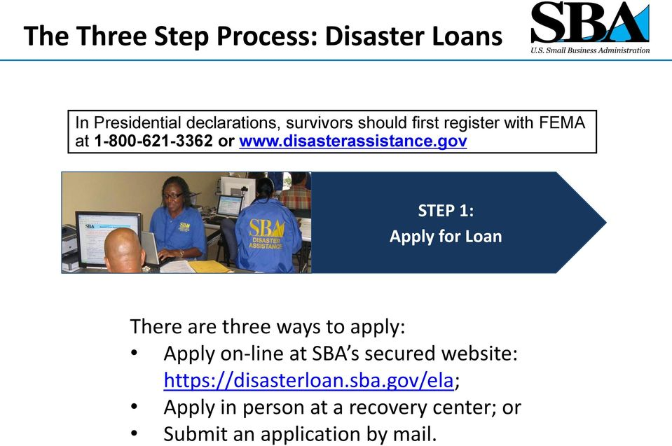 gov STEP 1: Apply for Loan There are three ways to apply: Apply on-line at SBA s secured