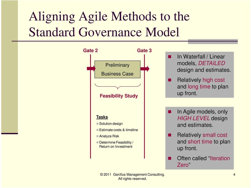 Tasks Solution design Estimate costs & timeline Analyze Risk Determine Feasibility / Return on Investment In Agile
