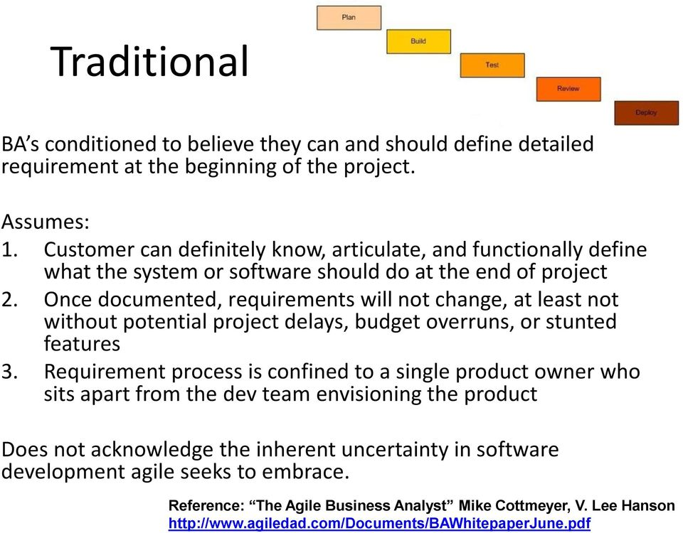 Business Analysts in an Agile World  Christian Antoine - PDF