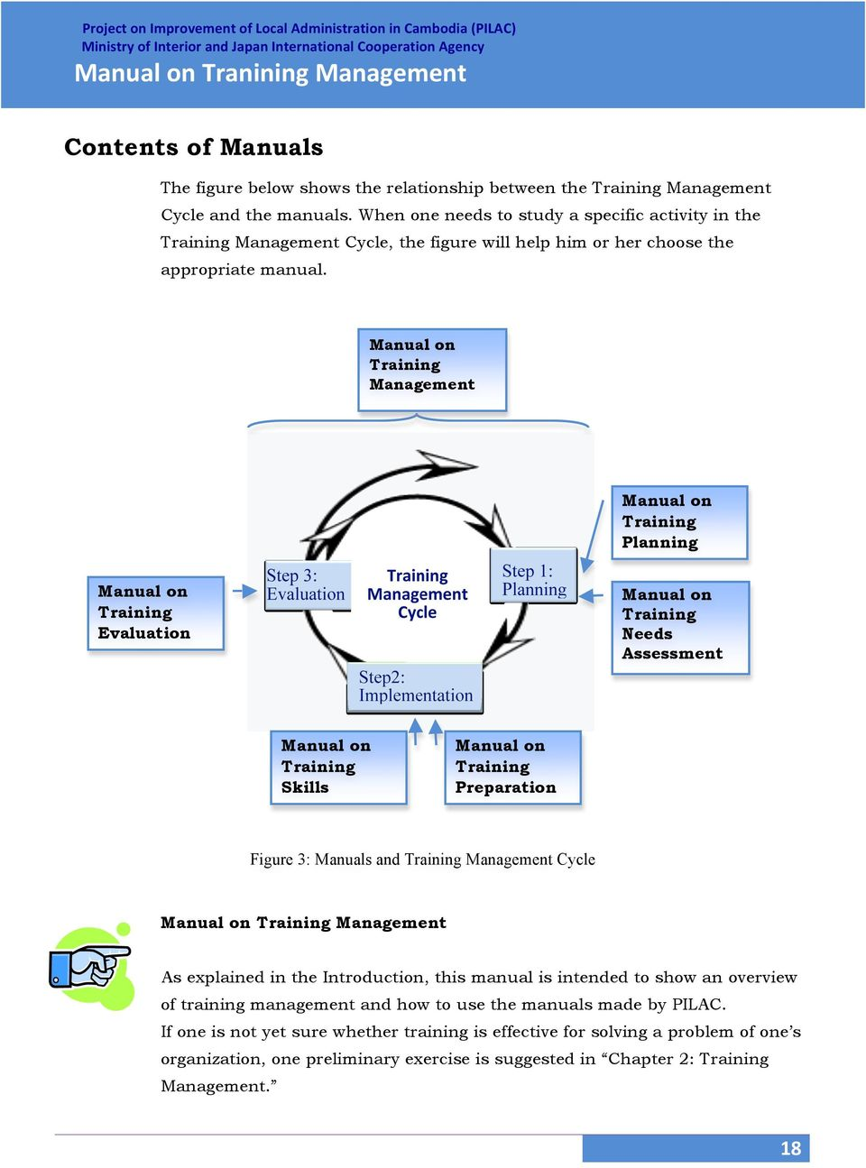 Manual on Training Management Manual on Training Planning Manual on Training Evaluation Manual on Training Needs Assessment Manual on Training Skills Manual on Training Preparation Figure 3: Manuals