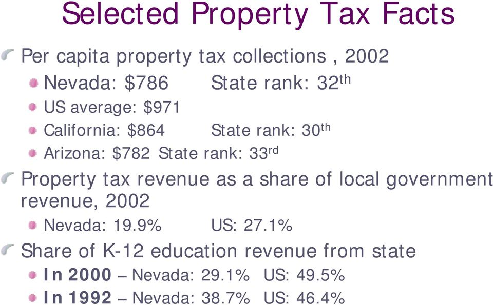 Property tax revenue as a share of local government revenue, 2002 Nevada: 19.9% US: 27.