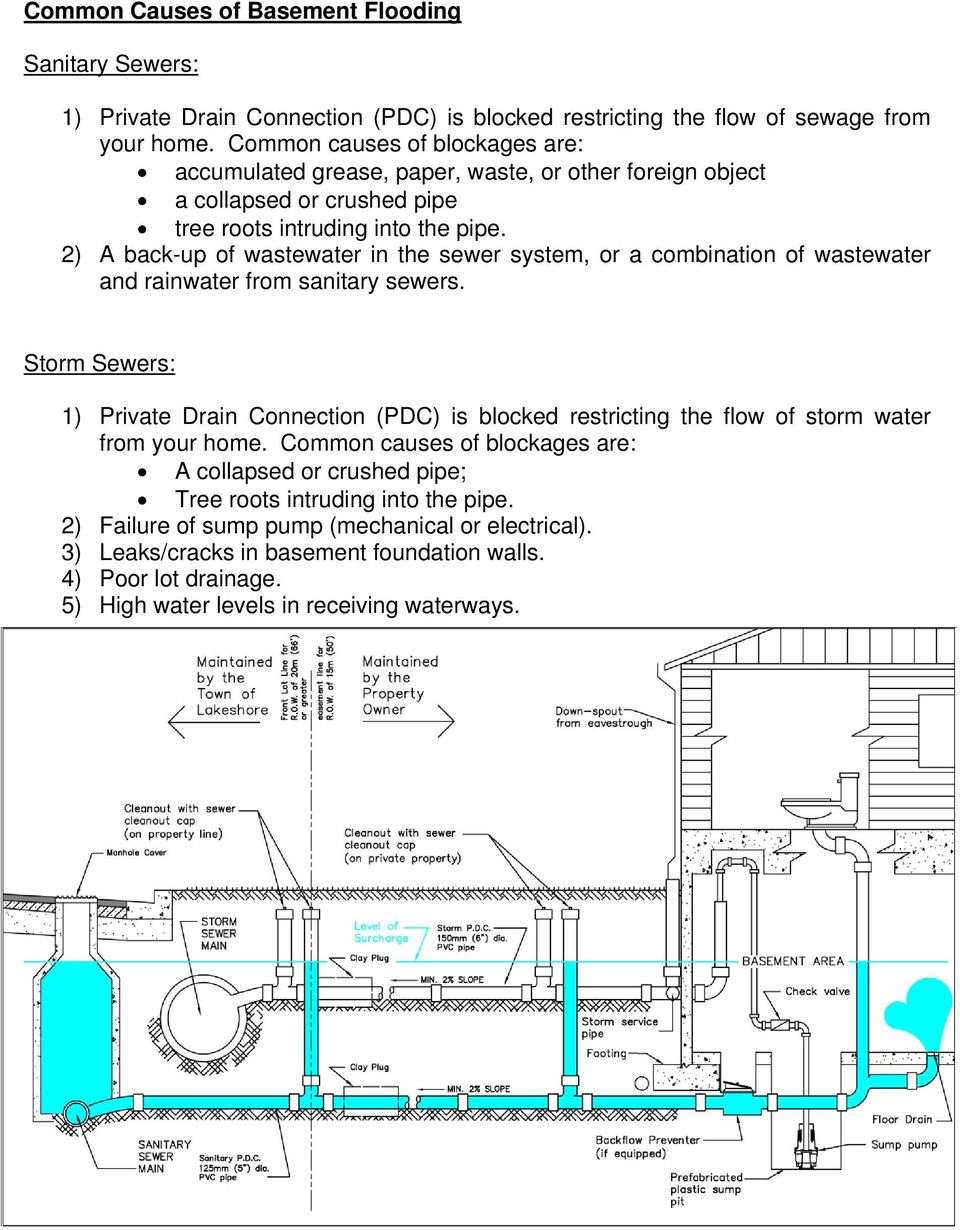 2) A back-up of wastewater in the sewer system, or a combination of wastewater and rainwater from sanitary sewers.