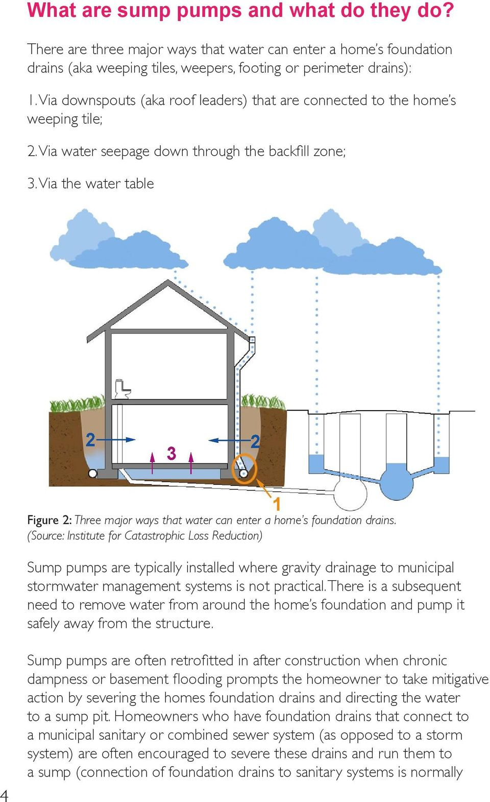 Via the water table 2 2 3 Figure 2: Three major ways that water can enter a home s foundation drains.