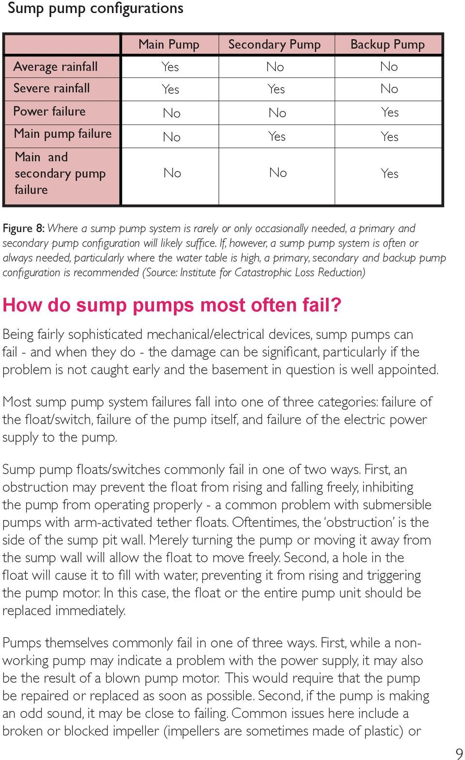 If, however, a sump pump system is often or always needed, particularly where the water table is high, a primary, secondary and backup pump configuration is recommended (Source: Institute for