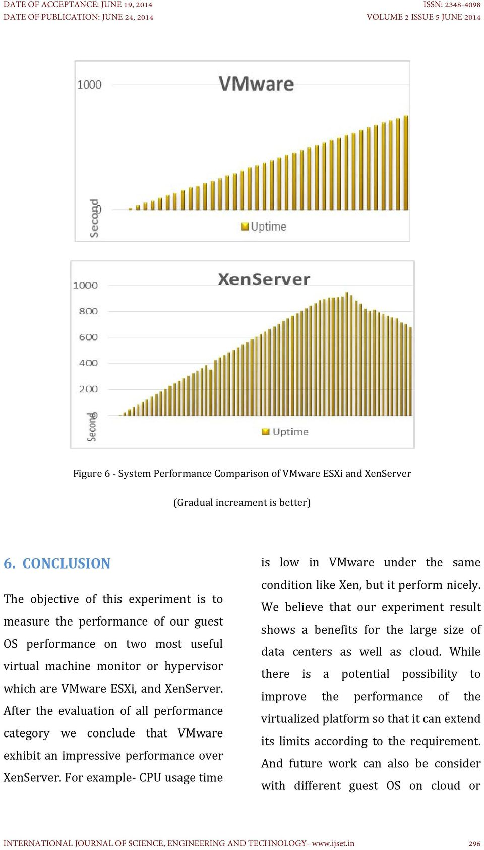After the evaluation of all performance category we conclude that VMware exhibit an impressive performance over XenServer.