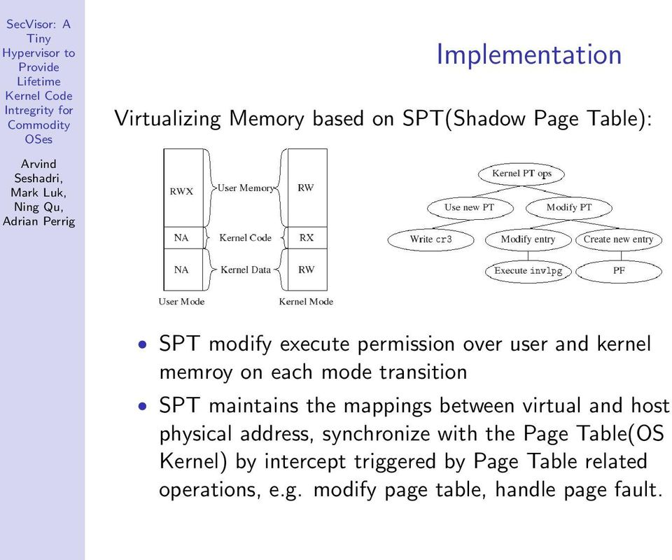 between virtual and host physical address, synchronize with the Page Table(OS Kernel) by