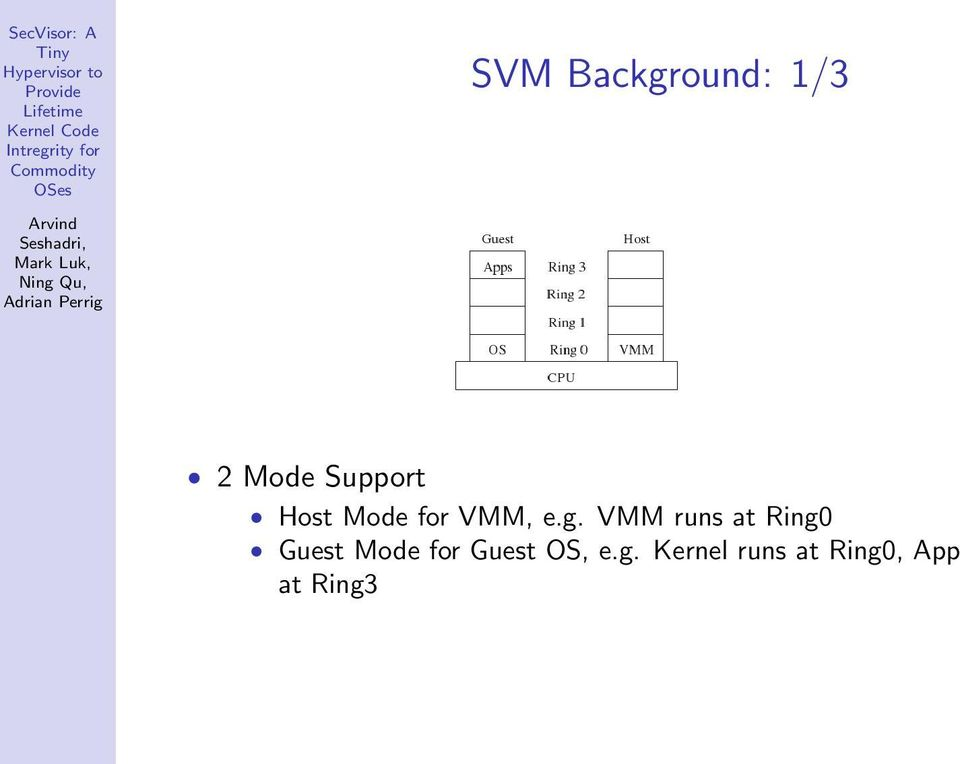 VMM runs at Ring0 Guest Mode for