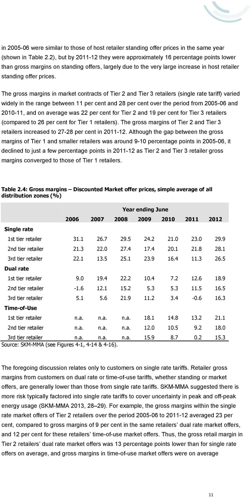 The gross margins in market contracts of Tier 2 and Tier 3 retailers (single rate tariff) varied widely in the range between 11 per cent and 28 per cent over the period from 2005-06 and 2010-11, and