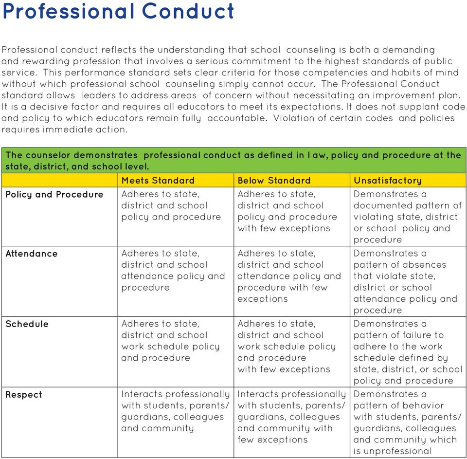 The Professional Conduct standard allows leaders to address areas of concern without necessitating an improvement plan. It is a decisive factor and requires all educators to meet its expectations.