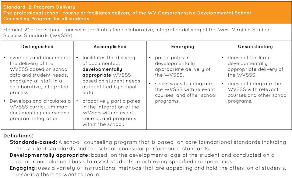 oversees and documents the delivery of the WVSSS based on school data and student needs, engaging all staff in a collaborative, integrated process.