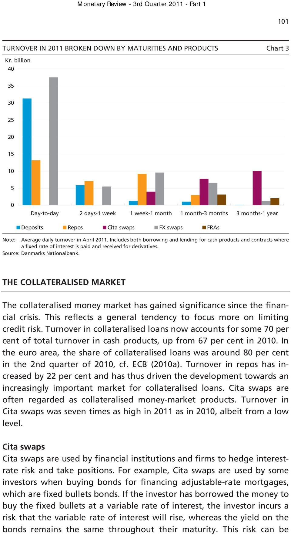 THE COLLATERALISED MARKET The collateralised money market has gained significance since the financial crisis. This reflects a general tendency to focus more on limiting credit risk.
