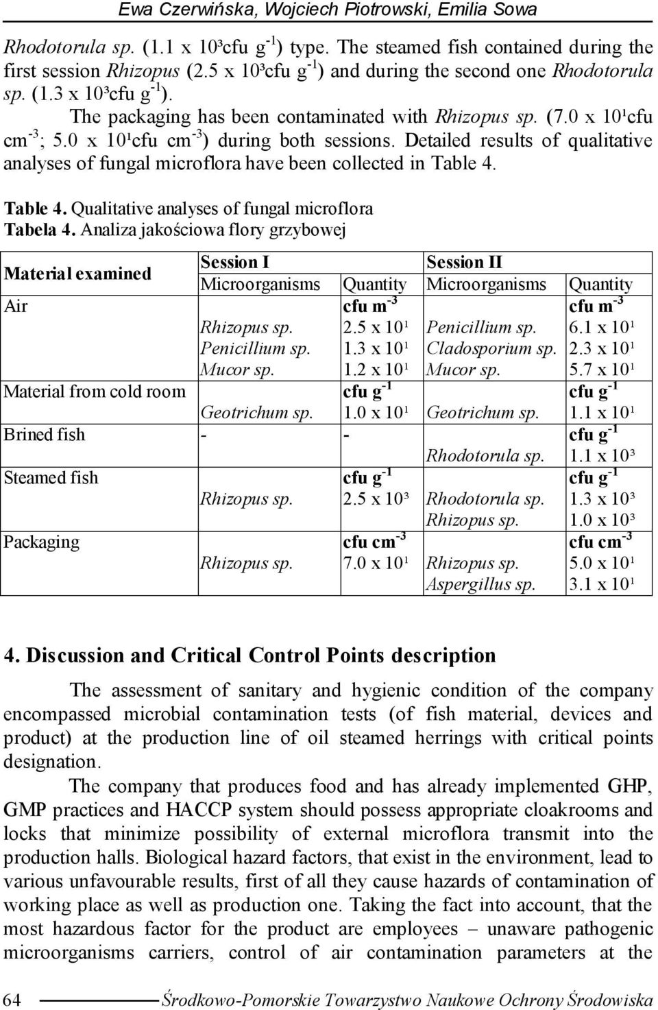Detailed results of qualitative analyses of fungal microflora have been collected in Table 4. Table 4. Qualitative analyses of fungal microflora Tabela 4.