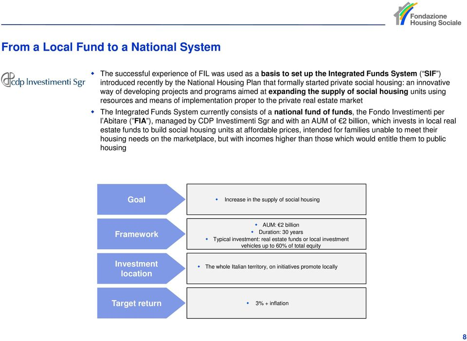 to the private real estate market The Integrated Funds System currently consists of a national fund of funds, the Fondo Investimenti per l Abitare ( FIA ), managed by CDP Investimenti Sgr and with an