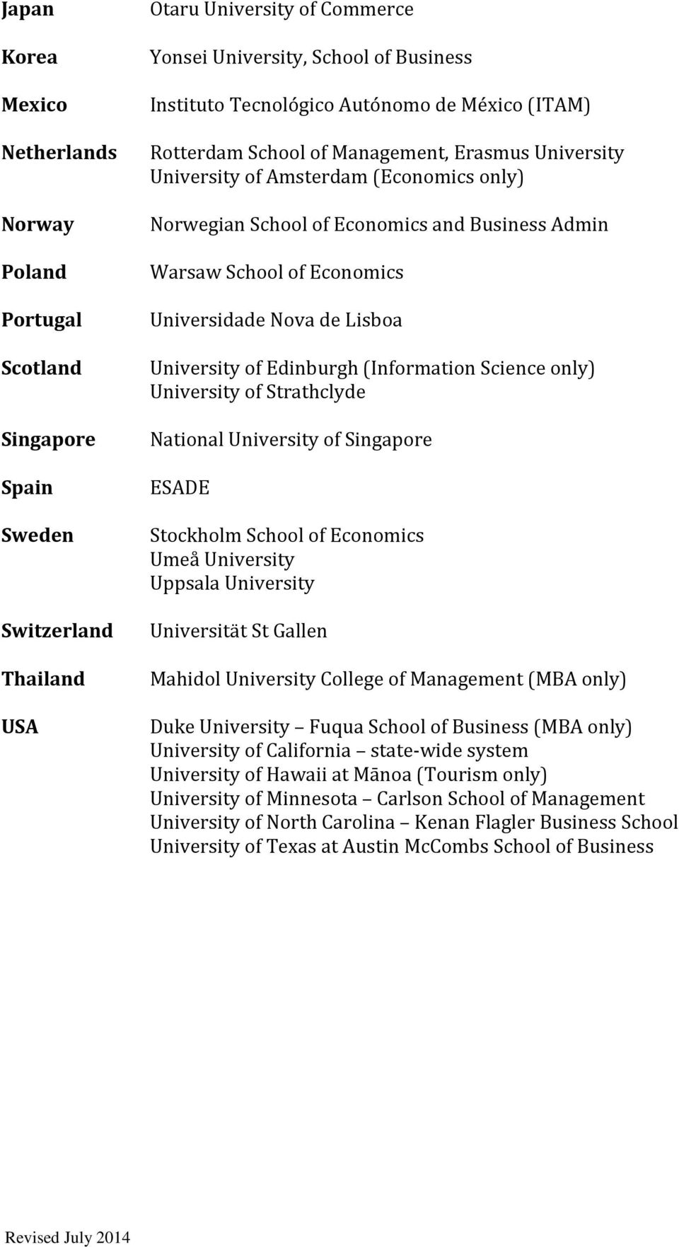 Universidade Nova de Lisboa University of Edinburgh (Information Science only) University of Strathclyde National University of Singapore ESADE Stockholm School of Economics Umeå University Uppsala