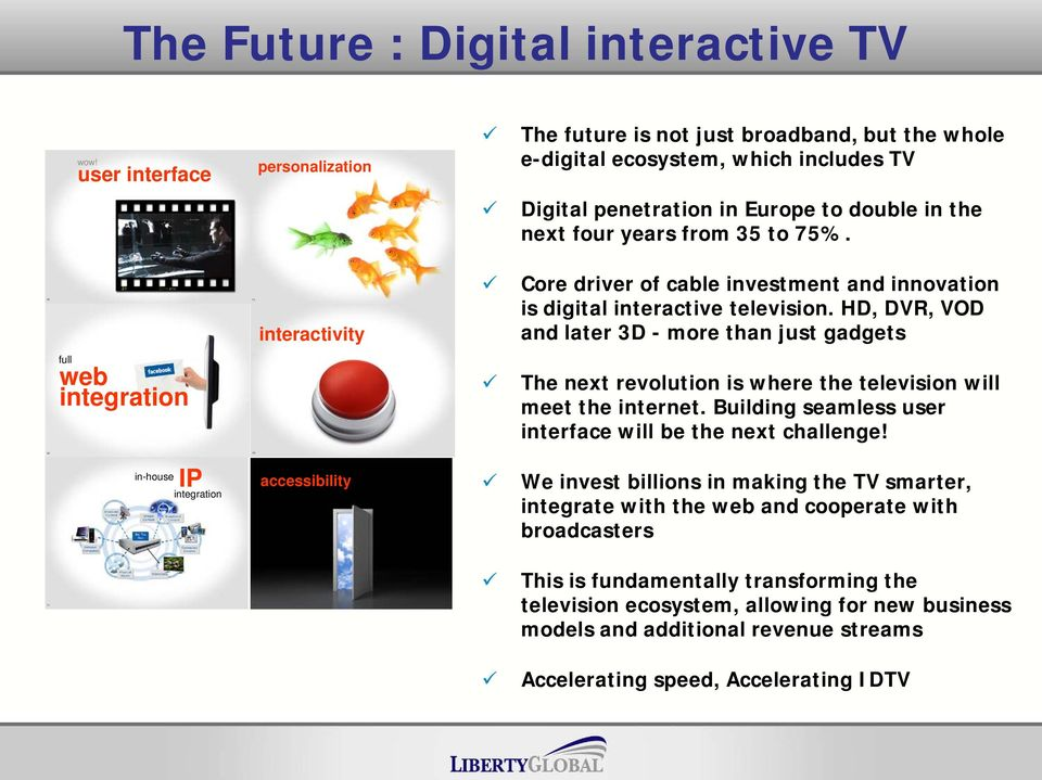 66 73 interactivity Core driver of cable investment and innovation is digital interactive television.