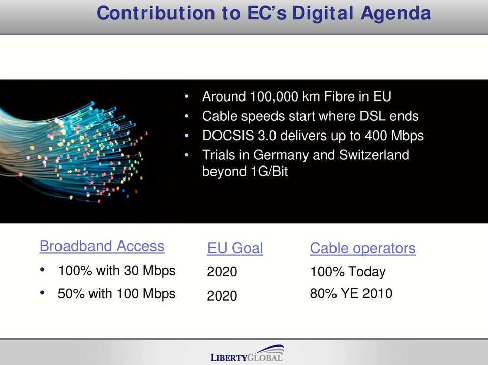 0 delivers up to 400 Mbps Trials in Germany and Switzerland beyond 1G/Bit