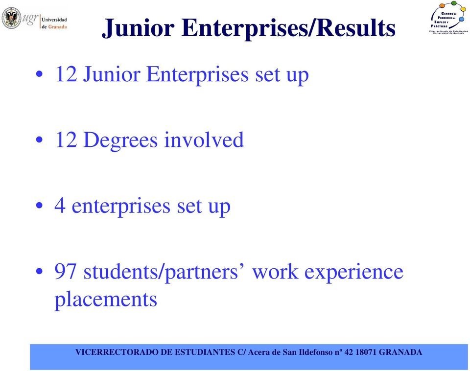 Degrees involved 4 enterprises set