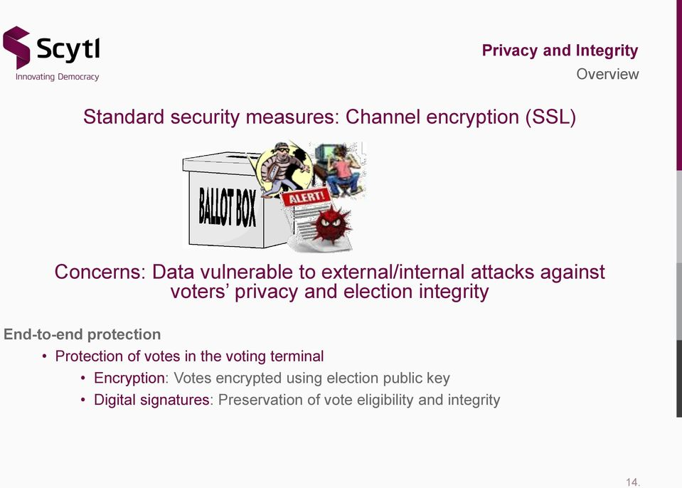 End-to-end protection Protection of votes in the voting terminal Encryption: Votes encrypted