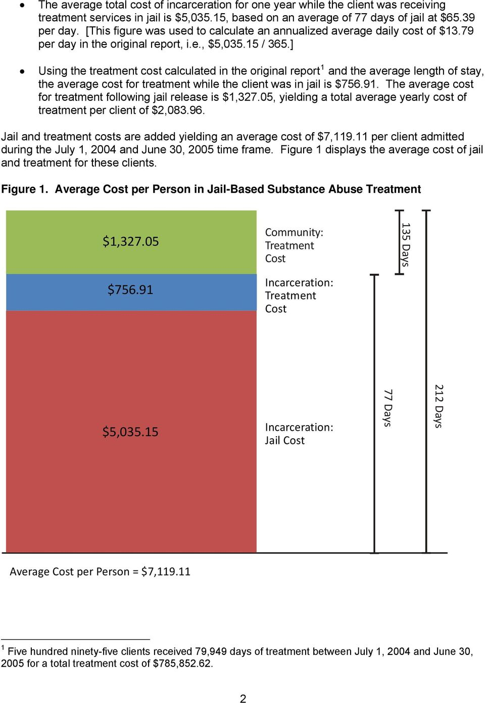 ] Using the treatment cost calculated in the original report 1 and the average length of stay, the average cost for treatment while the client was in jail is $756.91.