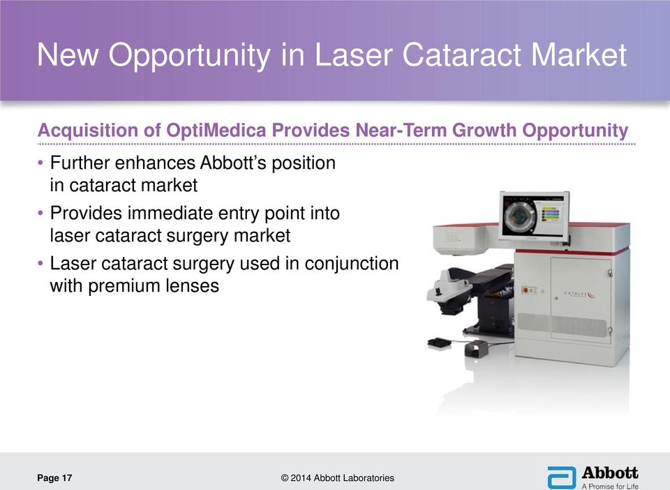 market Provides immediate entry point into laser cataract surgery market Laser