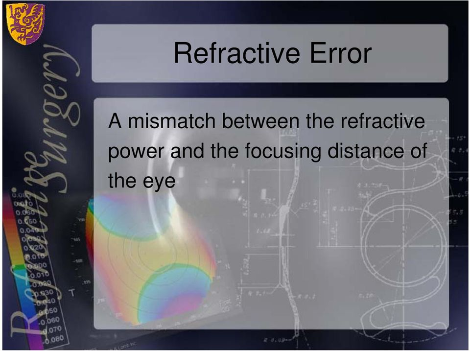 refractive power and