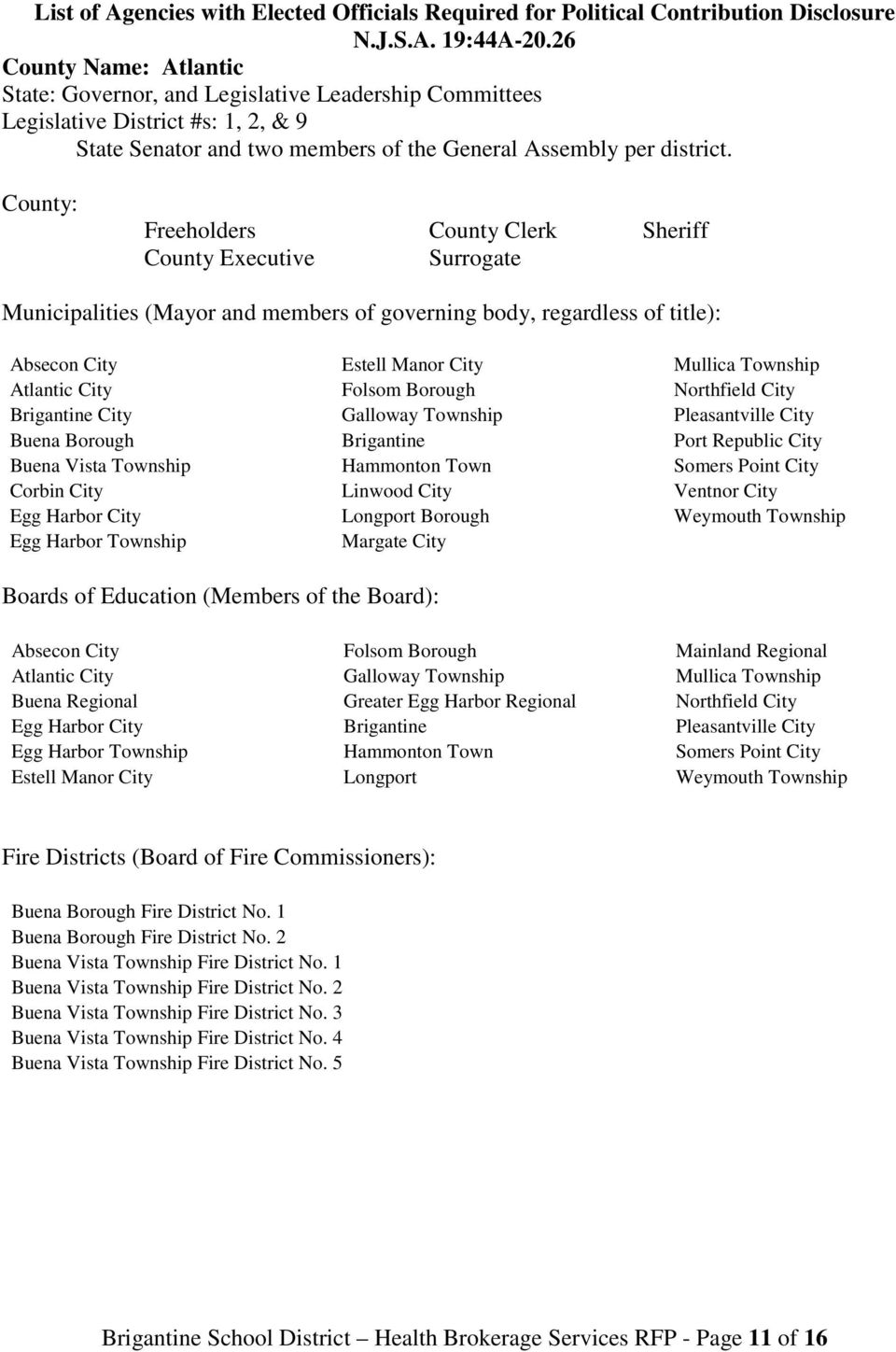 County: Freeholders County Clerk Sheriff County Executive Surrogate Municipalities (Mayor and members of governing body, regardless of title): Absecon City Atlantic City Brigantine City Buena Borough