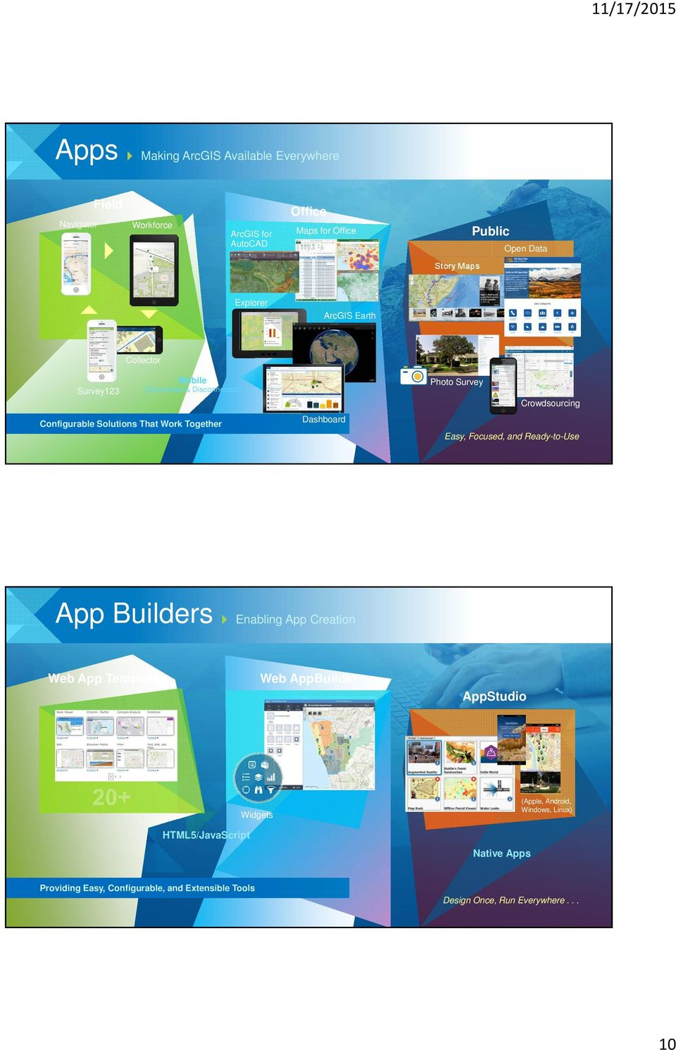 Survey Crowdsourcing Easy, Focused, and Ready-to-Use App Builders Enabling App Creation Web App Templates Web AppBuilder AppStudio Widgets