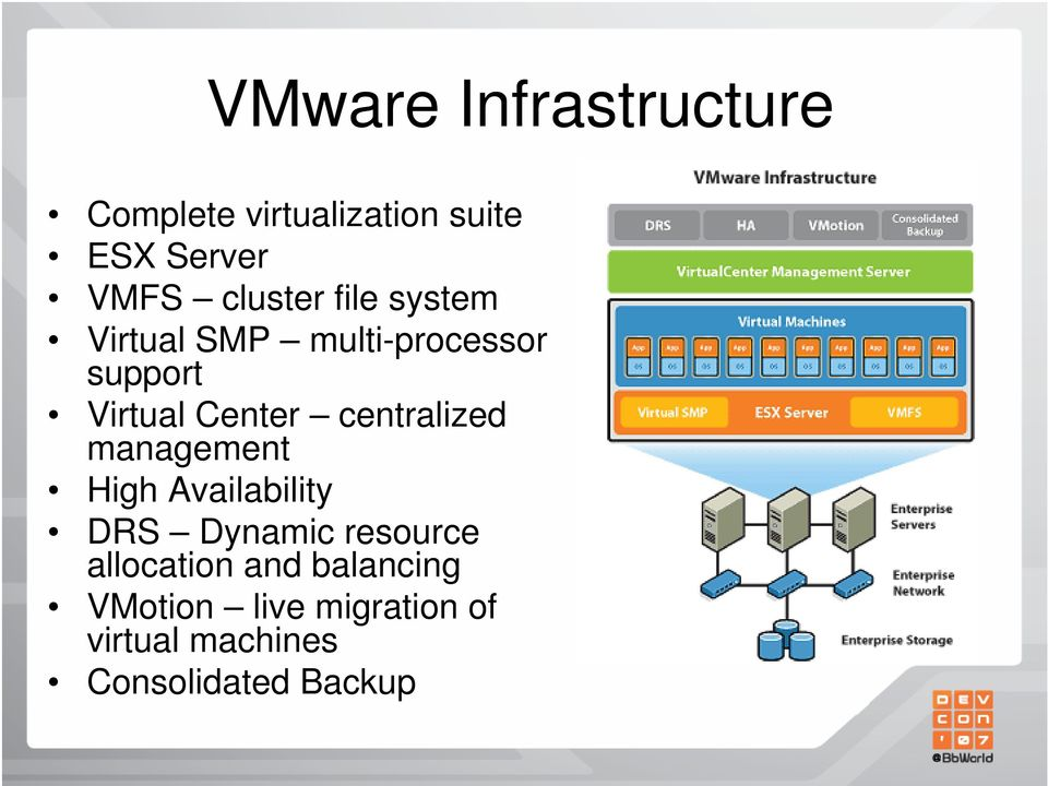 centralized management High Availability DRS Dynamic resource