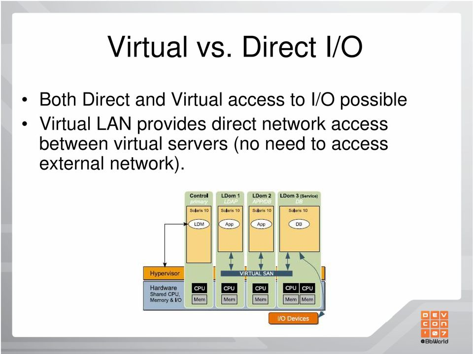 to I/O possible Virtual LAN provides direct