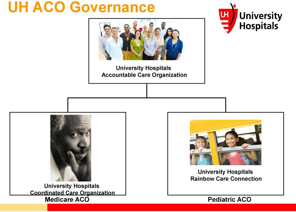 Hospitals Coordinated Care Organization